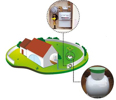 un an de chauffage au gaz gratuit pour votre maison neuve villas et maisons de france. Black Bedroom Furniture Sets. Home Design Ideas
